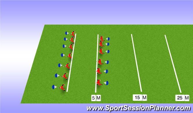 Football/Soccer Session Plan Drill (Colour): Sprints with Low Rest