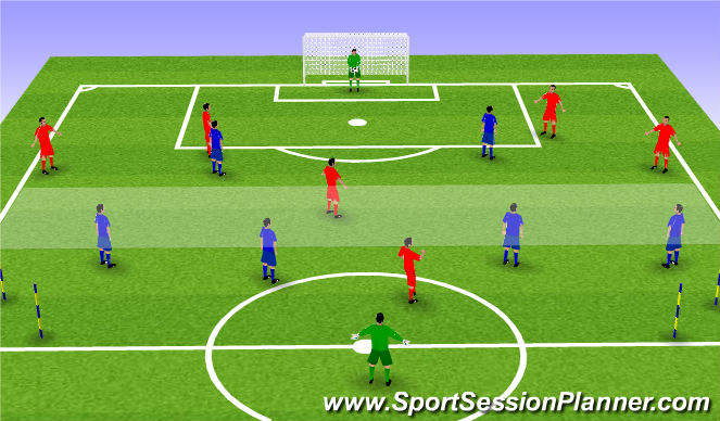 Football/Soccer Session Plan Drill (Colour): Playing Out