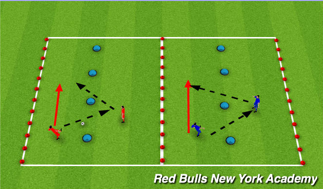 Football/Soccer Session Plan Drill (Colour): Introduction Outside Foot Pass