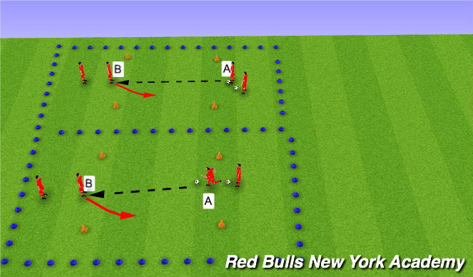 Football/Soccer Session Plan Drill (Colour): Passing Technical Warn up