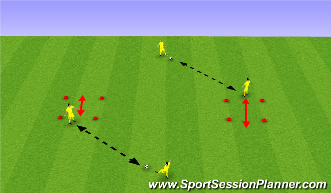Football/Soccer Session Plan Drill (Colour): Wide ryhtem passin