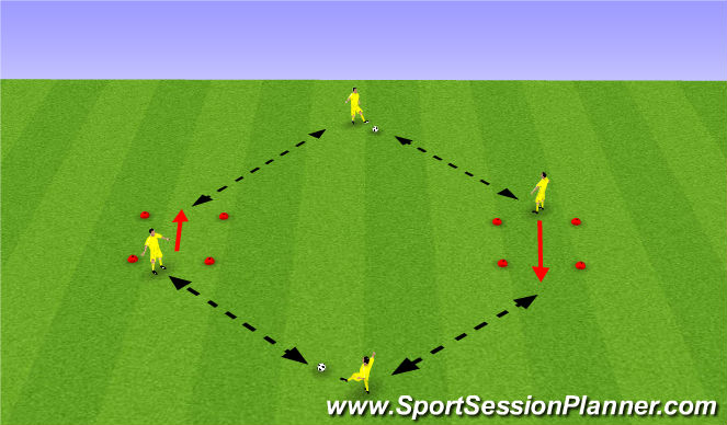 Football/Soccer Session Plan Drill (Colour): Wide take