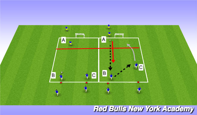 Football/Soccer Session Plan Drill (Colour): Semi Opposed/Opposed
