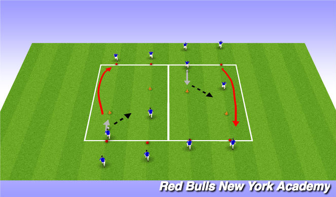 Football/Soccer Session Plan Drill (Colour): Unopposed