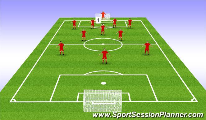 Football/Soccer Session Plan Drill (Colour): Goalkeeper