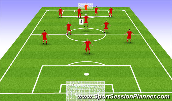 Football/Soccer Session Plan Drill (Colour): Defensive Midfield
