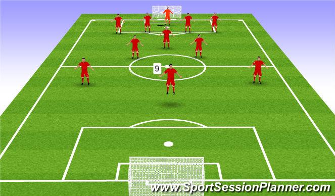 Football/Soccer Session Plan Drill (Colour): Centre Forward