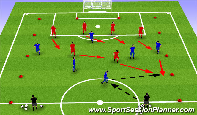 Football/Soccer Session Plan Drill (Colour): SSG 3-2-1 vs 4-1-1