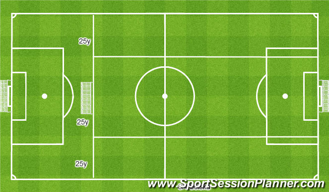 Football/Soccer Session Plan Drill (Colour): 11v11 in three zones. 11v11 w trzech strefach.