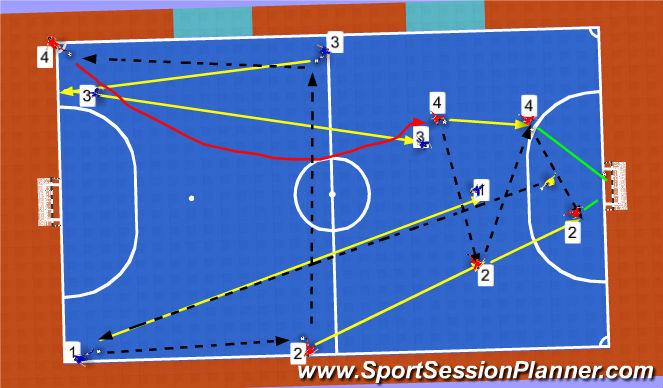 Futsal Session Plan Drill (Colour): Pantalla 1
