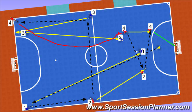 Futsal Session Plan Drill (Colour): Pantalla 2