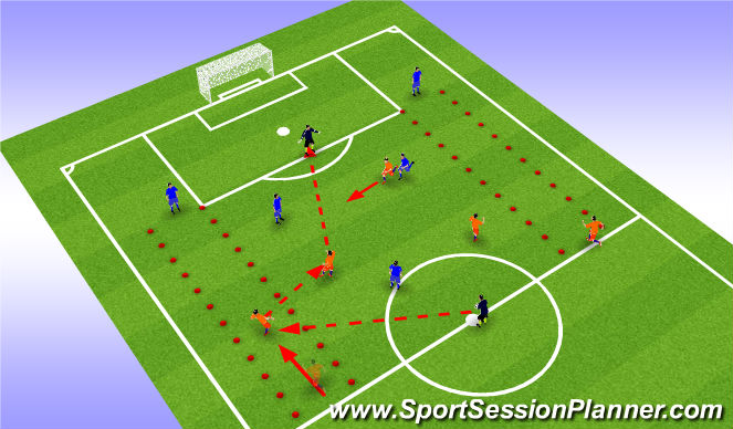 Football/Soccer Session Plan Drill (Colour): MDG