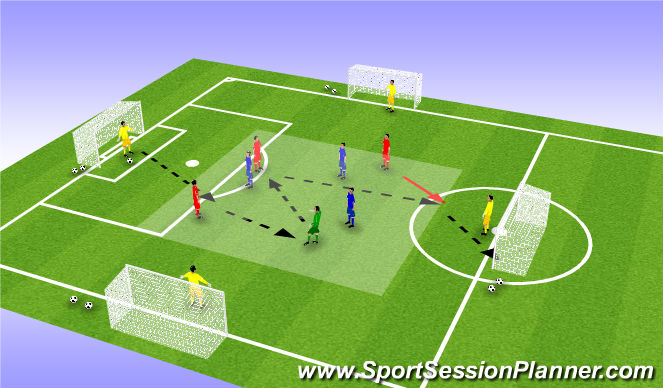 Football/Soccer Session Plan Drill (Colour): Multi Directional game