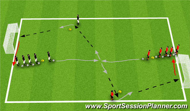 Football/Soccer Session Plan Drill (Colour): Awareness Turning with Pass & Finish