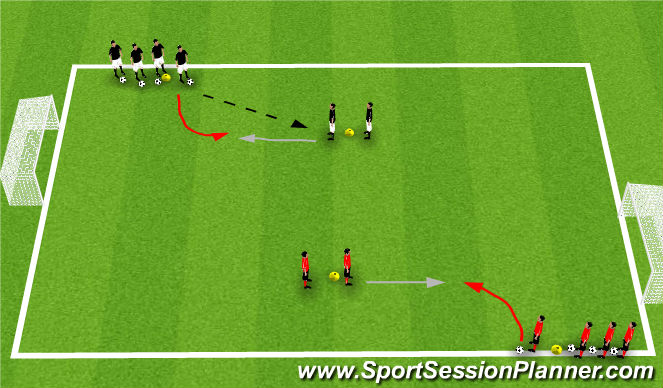 Football/Soccer Session Plan Drill (Colour): 1v1 Awareness with Finishing