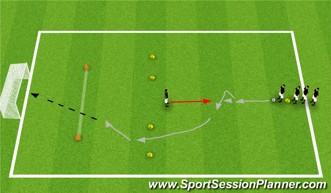 Football/Soccer Session Plan Drill (Colour): Two Gate 1v1 Game