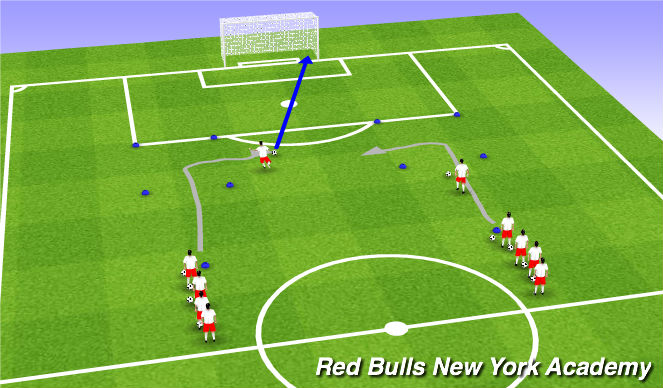 Football/Soccer Session Plan Drill (Colour): Scisors To Goal
