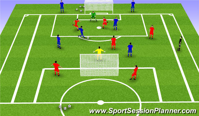 Football/Soccer Session Plan Drill (Colour): 5v5 + Bumpers