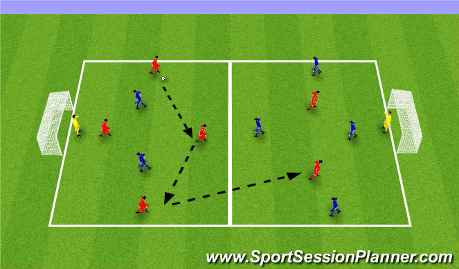 Football/Soccer Session Plan Drill (Colour): 6v2 Game