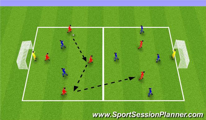 Football/Soccer Session Plan Drill (Colour): 6v2 Game