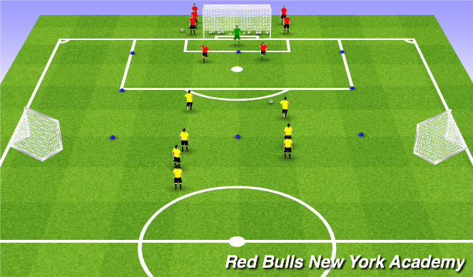 Football/Soccer Session Plan Drill (Colour): 2v2 To Goal