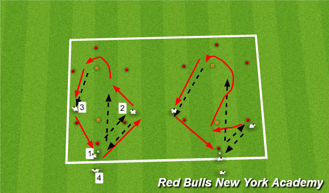 Football/Soccer Session Plan Drill (Colour): sided activity