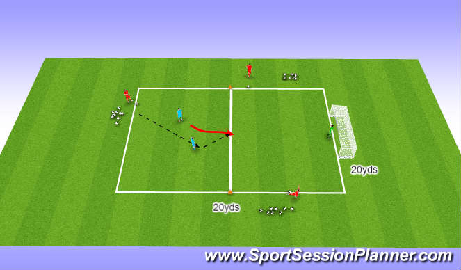 Football/Soccer Session Plan Drill (Colour): (YDP) Shooting Practice 1