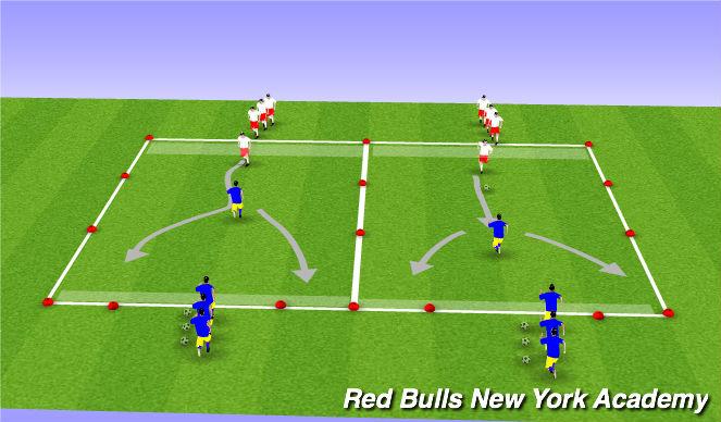 Football/Soccer Session Plan Drill (Colour): SAQ Attacking Preperaton