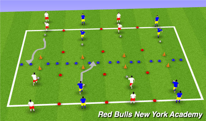 Football/Soccer Session Plan Drill (Colour): Scissors Technical Repitions