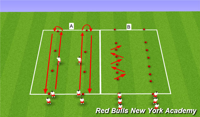 Football/Soccer Session Plan Drill (Colour): Dynamic Warmup