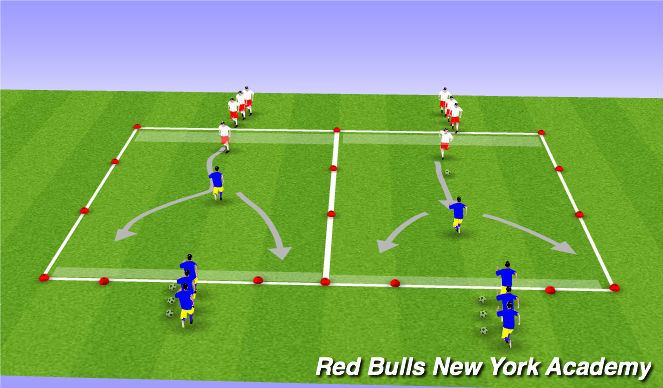 Football/Soccer Session Plan Drill (Colour): Feint Introduction