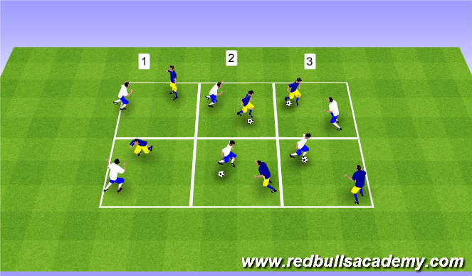 Football/Soccer Session Plan Drill (Colour): Combat Training.