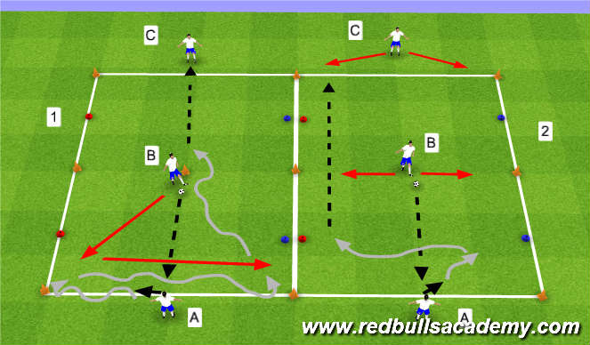 Football/Soccer Session Plan Drill (Colour): Main Theme 2 SO - FO