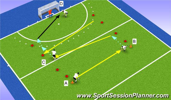 Hockey Session Plan Drill (Colour): Corner en balbezit