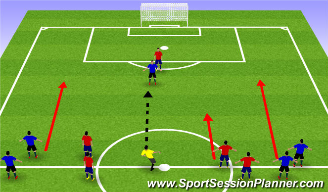 Football/Soccer Session Plan Drill (Colour): Spring/Summer Support play