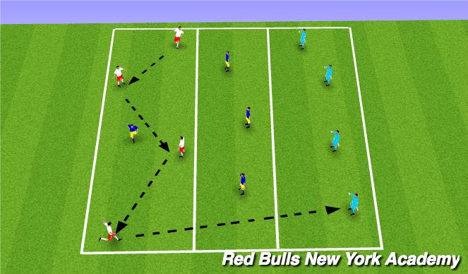 Football/Soccer Session Plan Drill (Colour): Full pressure