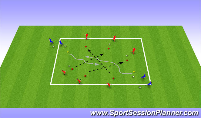 Football/Soccer Session Plan Drill (Colour): Warm up Time your pass