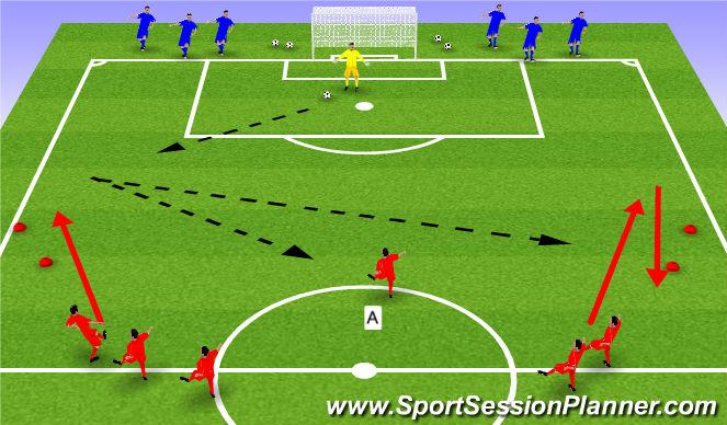 Football/Soccer Session Plan Drill (Colour): Defending 2 v 2 + reset