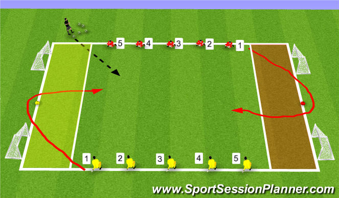 Football/Soccer Session Plan Drill (Colour): 1v1 Dribbling Skill
