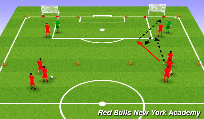 Football/Soccer Session Plan Drill (Colour): 2v1's Opposed