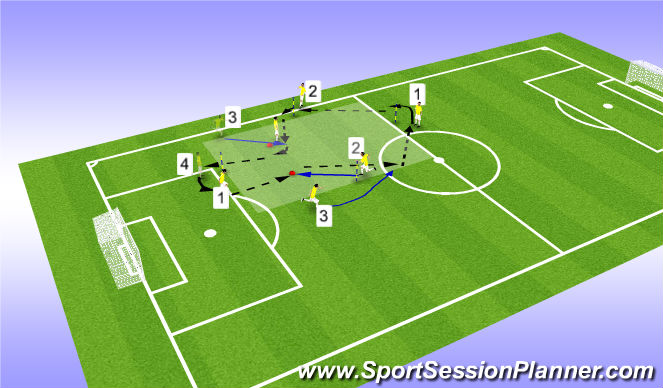 Football/Soccer Session Plan Drill (Colour): Out of the back