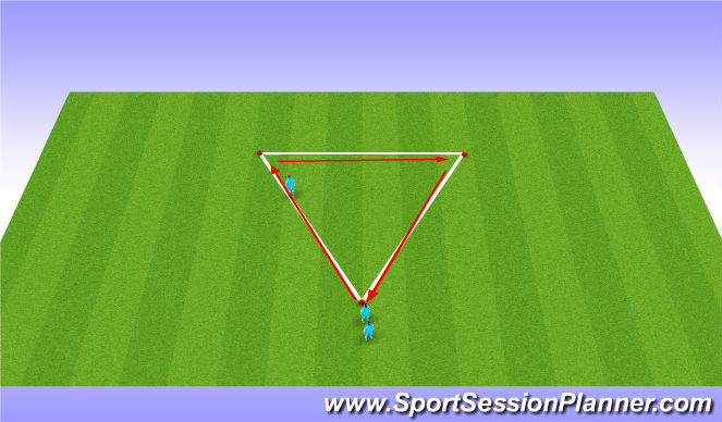 Football/Soccer Session Plan Drill (Colour): Changes of Direction
