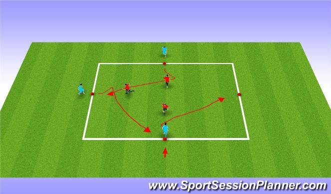 Football/Soccer Session Plan Drill (Colour): 1v1 Feints