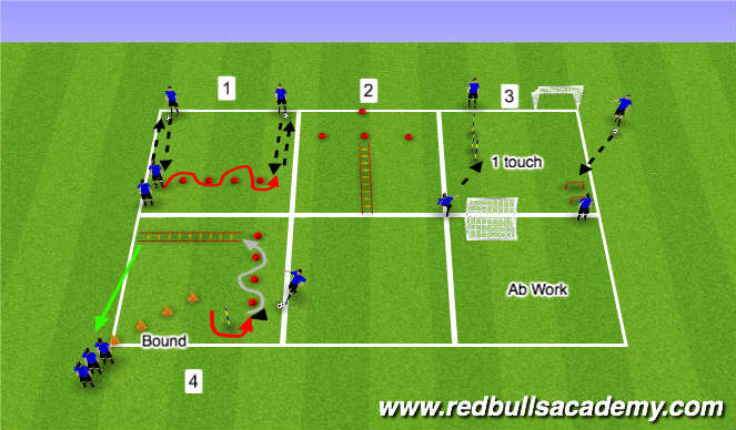 Football/Soccer Session Plan Drill (Colour): Physical: Power and Agility