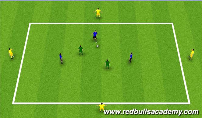 Football/Soccer Session Plan Drill (Colour): 3v2+4