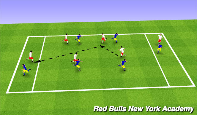 Football/Soccer Session Plan Drill (Colour): Conditioned Zone game