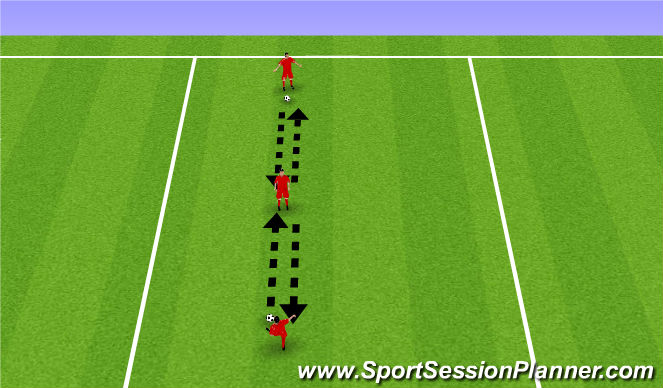 Football/Soccer Session Plan Drill (Colour): Support Passing - Skill Intro