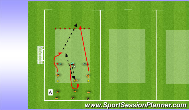 Football/Soccer Session Plan Drill (Colour): 3v2 transition