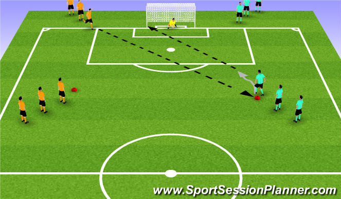 Football/Soccer Session Plan Drill (Colour): western shoot out