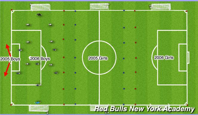 Football/Soccer Session Plan Drill (Colour): Linn 3:30-5:30pm